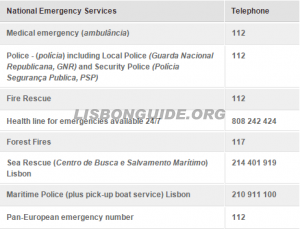 Emergency_contacts_portugal