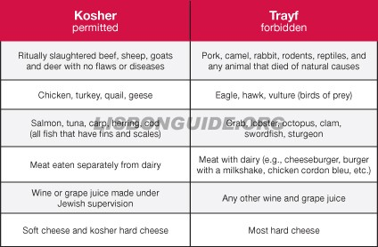 Kosher_food_preparing