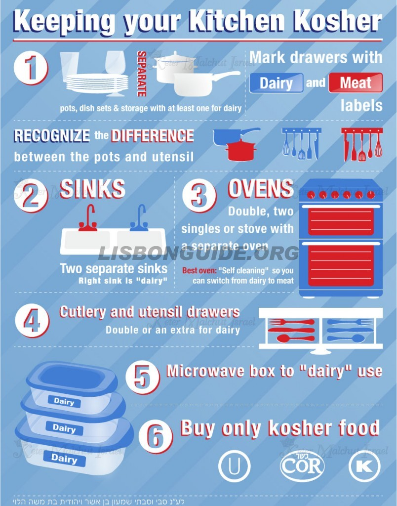 kosher_food_meals_kitchen