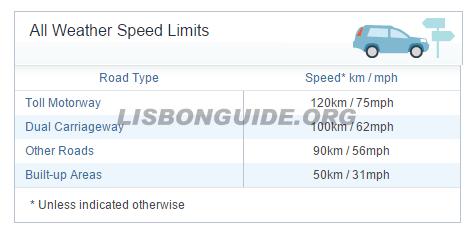 velocidade-limite-portugal-condução