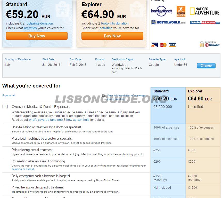 worldnomads_insurance_cost